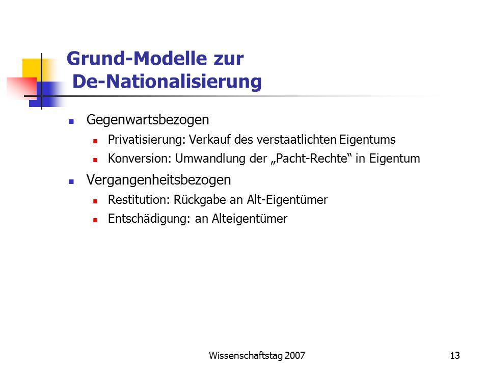 Wissenschaftstag 200713 Grund-Modelle zur De-Nationalisierung Gegenwartsbezogen Privatisierung: Verkauf des verstaatlichten Eigentums Konversion: Umwa