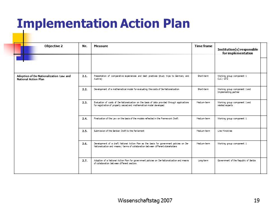 Wissenschaftstag 200719 Implementation Action Plan Objective 2Nr.MeasureTime frame Institution(s) responsible for implementation Adoption of De-Nationalization Law and National Action Plan 2.1.
