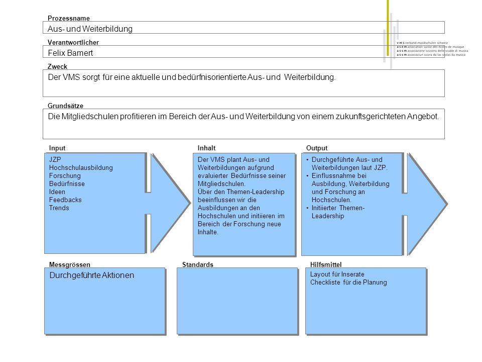 Aus- und Weiterbildung Prozessname Felix Bamert Verantwortlicher Der VMS sorgt für eine aktuelle und bedürfnisorientierte Aus- und Weiterbildung. Zwec