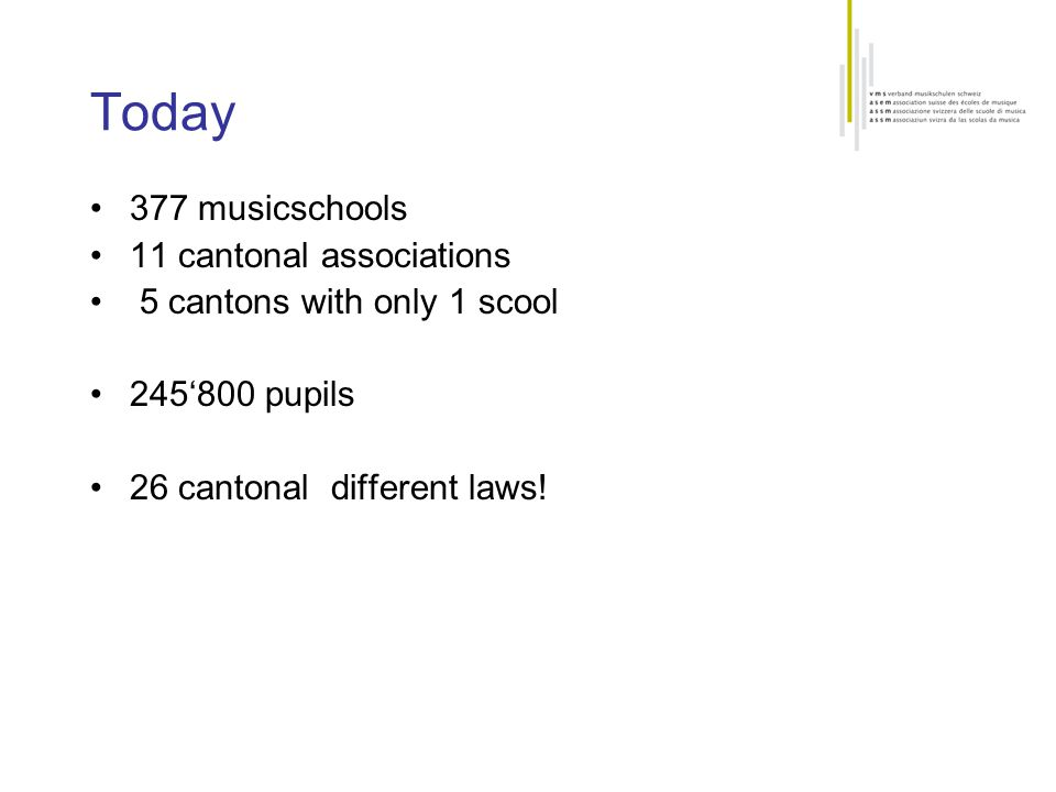 Today 377 musicschools 11 cantonal associations 5 cantons with only 1 scool 245'800 pupils 26 cantonal different laws!
