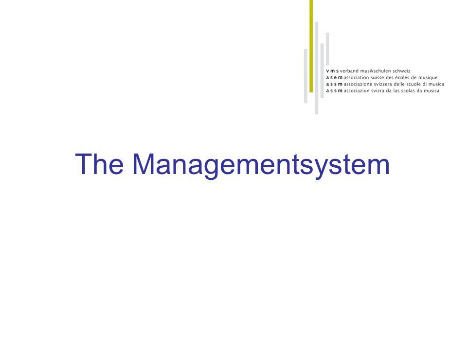 The Managementsystem
