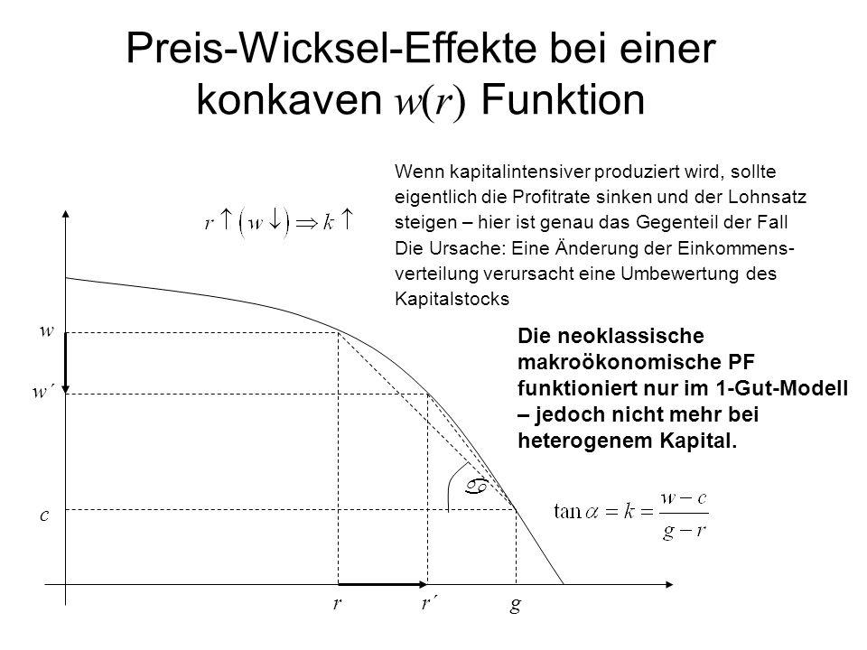 Preis-Wicksel-Effekte bei einer konkaven w(r) Funktion c w gr a Wenn kapitalintensiver produziert wird, sollte eigentlich die Profitrate sinken und de