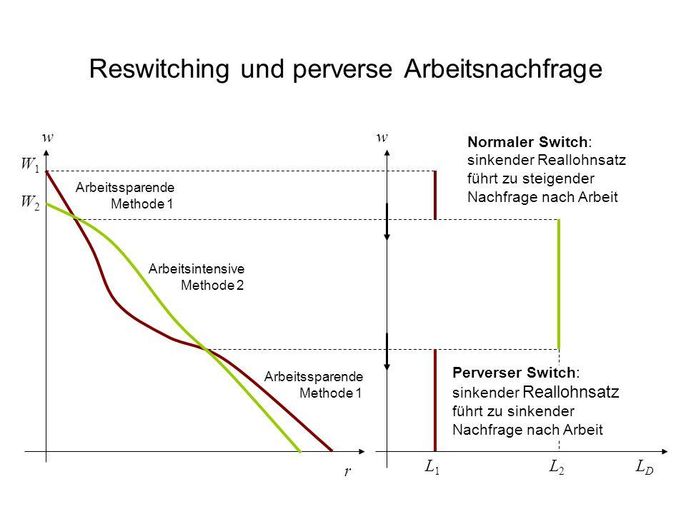 Reswitching und perverse Arbeitsnachfrage r W1W1 W2W2 Arbeitssparende Methode 1 Arbeitsintensive Methode 2 Arbeitssparende Methode 1 w LDLD L1L1 L2L2