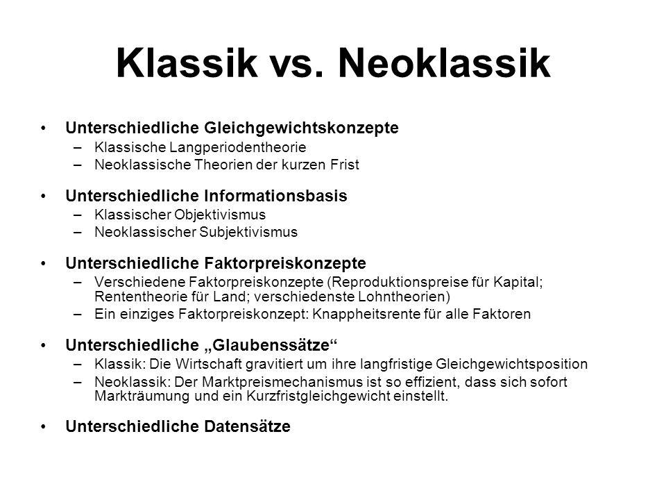 Klassik vs. Neoklassik Unterschiedliche Gleichgewichtskonzepte –Klassische Langperiodentheorie –Neoklassische Theorien der kurzen Frist Unterschiedlic