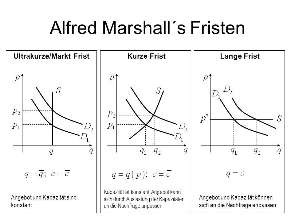 Alfred Marshall´s Fristen Angebot und Kapazität sind konstant Ultrakurze/Markt Frist Kapazität ist konstant; Angebot kann sich durch Auslastung der Ka