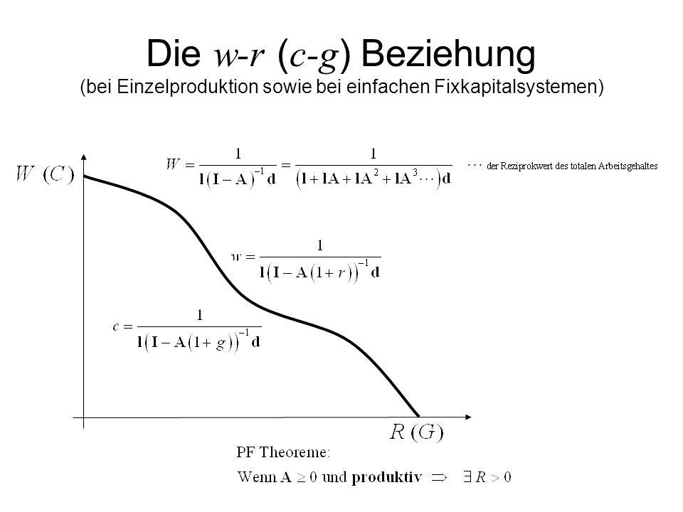 Die w-r ( c-g ) Beziehung (bei Einzelproduktion sowie bei einfachen Fixkapitalsystemen)