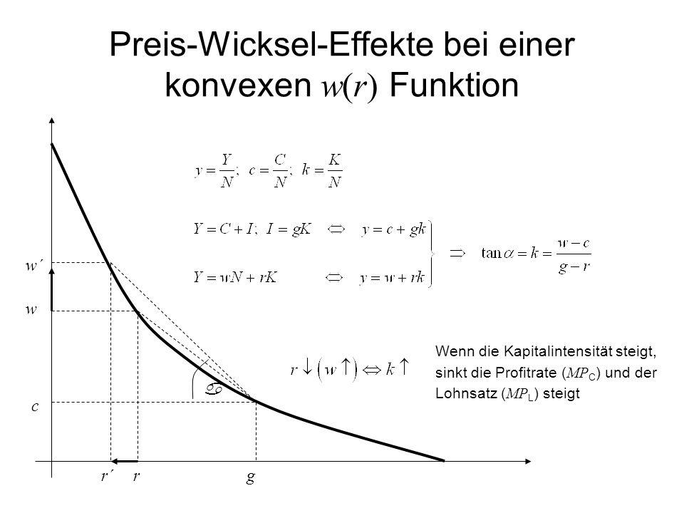Preis-Wicksel-Effekte bei einer konvexen w(r) Funktion c w gr a Wenn die Kapitalintensität steigt, sinkt die Profitrate ( MP C ) und der Lohnsatz ( MP