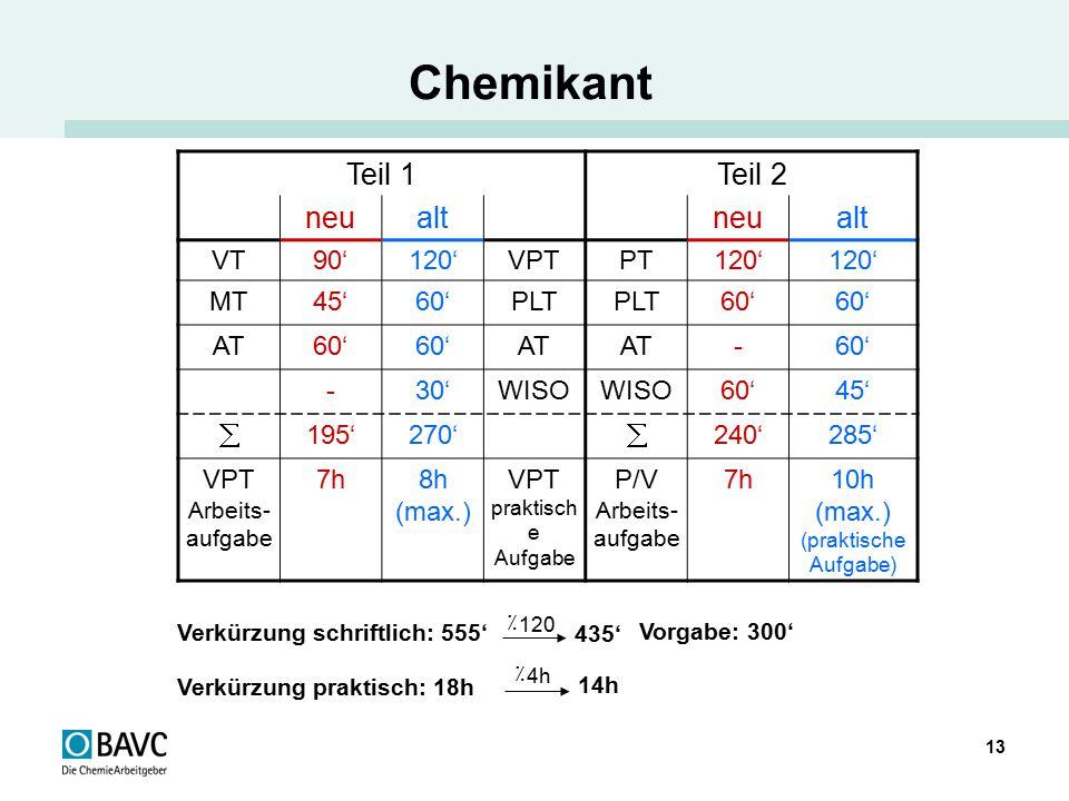 13 Chemikant Teil 1Teil 2 neualtneualt VT90'120'VPTPT120' MT45'60'PLT 60' AT60' AT -60' -30'WISO 60'45'  195'270'  240'285' VPT Arbeits- aufgabe 7h8