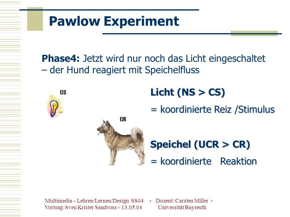 Multimedia – Lehren/Lernen/Design SS04 - Dozent: Carsten Miller - Vortrag: Sven Krister Sandvoss – 13.05.04 Universität Bayreuth Pawlow Experiment Phase2: Nun wird in Anwesenheit des Hundes das Licht eingeschaltet – keine bzw.