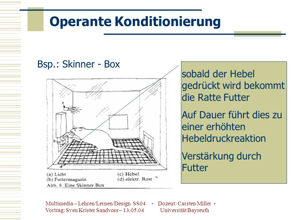 Multimedia – Lehren/Lernen/Design SS04 - Dozent: Carsten Miller - Vortrag: Sven Krister Sandvoss – 13.05.04 Universität Bayreuth Operante Konditionierung -neu: Rückmeldung / Konsequenz (sog.
