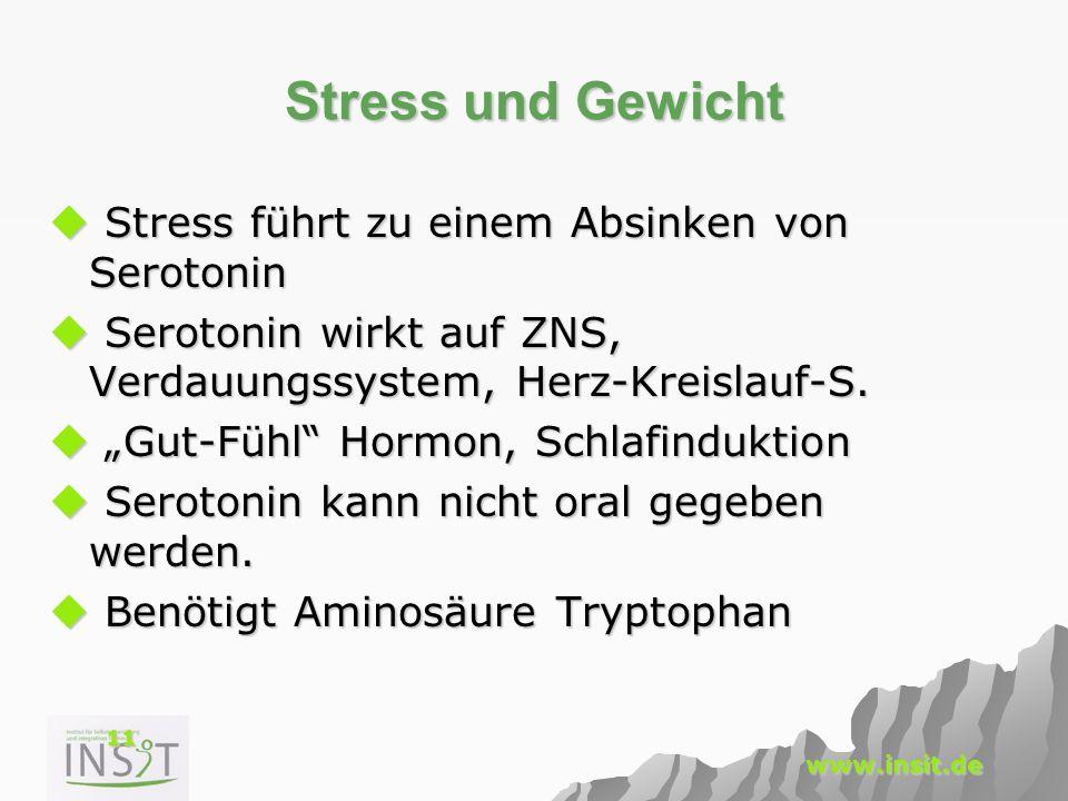 """11 www.insit.de Stress und Gewicht  Stress führt zu einem Absinken von Serotonin  Serotonin wirkt auf ZNS, Verdauungssystem, Herz-Kreislauf-S.  """"Gu"""