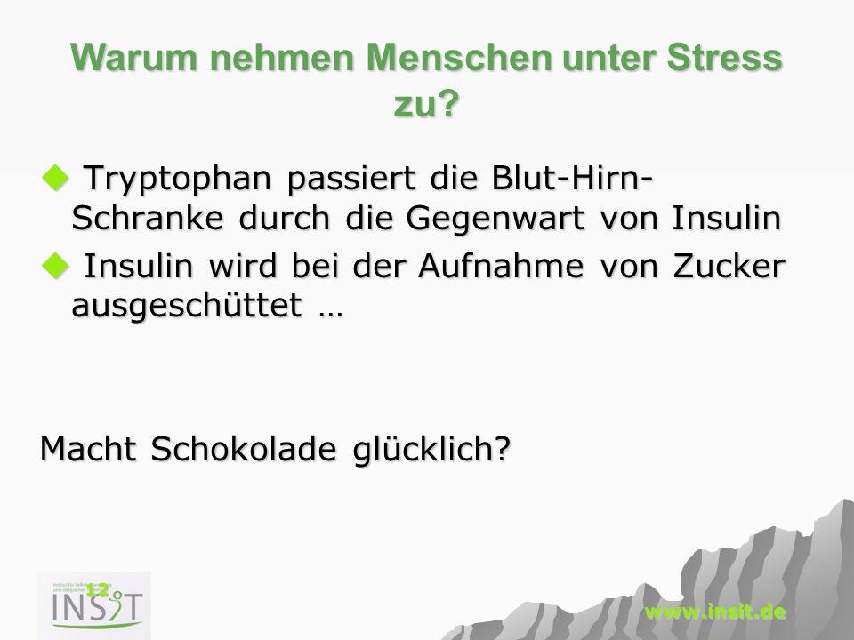 12 www.insit.de Warum nehmen Menschen unter Stress zu?  Tryptophan passiert die Blut-Hirn- Schranke durch die Gegenwart von Insulin  Insulin wird be