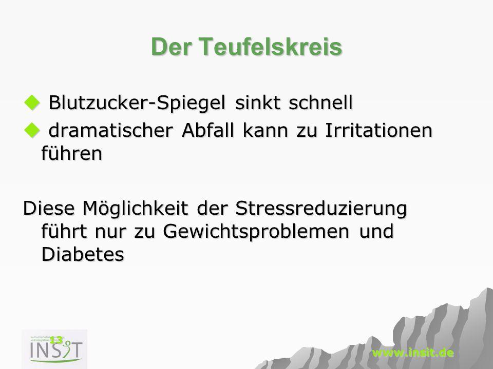 13 www.insit.de Der Teufelskreis  Blutzucker-Spiegel sinkt schnell  dramatischer Abfall kann zu Irritationen führen Diese Möglichkeit der Stressredu