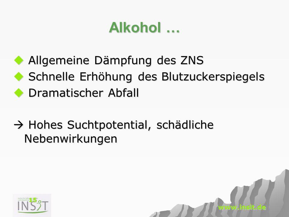 15 www.insit.de Alkohol …  Allgemeine Dämpfung des ZNS  Schnelle Erhöhung des Blutzuckerspiegels  Dramatischer Abfall  Hohes Suchtpotential, schäd