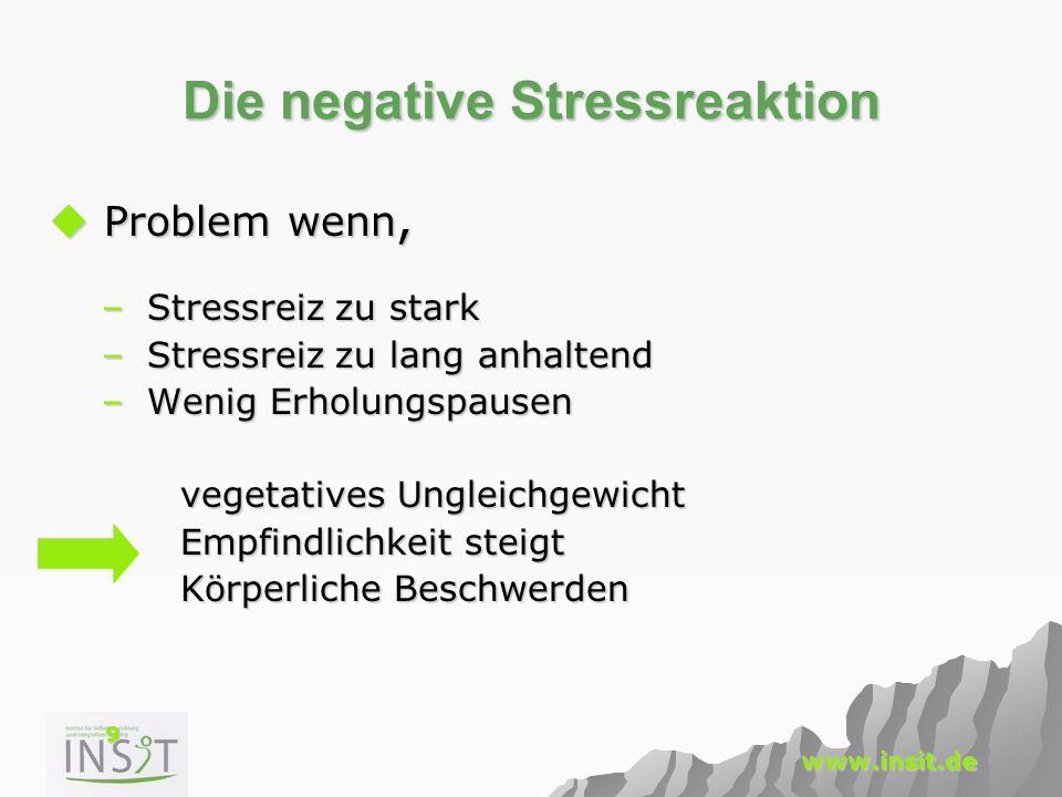9 www.insit.de Die negative Stressreaktion  Problem wenn, – Stressreiz zu stark – Stressreiz zu lang anhaltend – Wenig Erholungspausen vegetatives Un