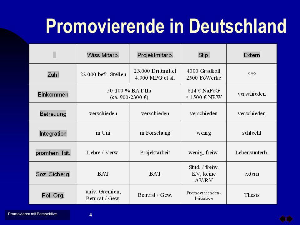 """Promovieren mit Perspektive 15 Projekte der Länder und MPG n graduate schools in NRW : bisher nur Natur- und Technikwissenschaften - hohe Stipendien - 6 schools mit 20 DoktorandInnen pro Jahr - Ausländeranteil real >30% n graduate schools in Niedersachsen : 10 Einrichtungen mit 108 Stipendien - 9 Natur- und Technikwissenschaften - Ausländeranteil 50% n Bayern: im geplanten Exzellenznetzwerk: zehn """"internationale Doktorandenkollegs - Stellen statt Stipendien - Ausländeranteil 20% angestrebt n Max Planck Gesellschaft: 28 International Max Planck Research Schools - 6+6 Jahre Bewilligung - Ausländeranteil 50% angestrebt"""