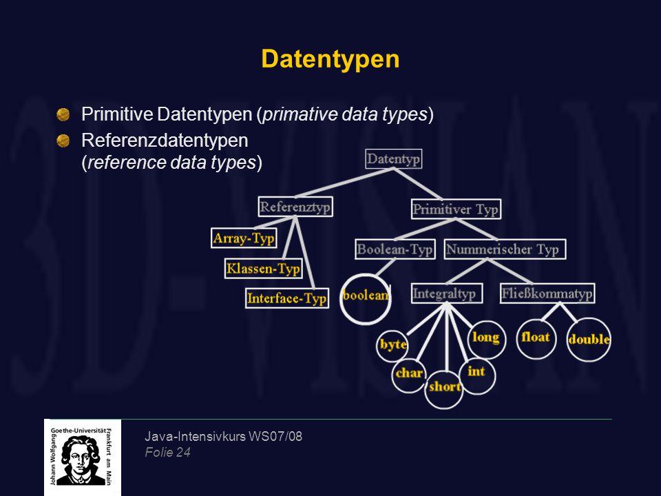 Java-Intensivkurs WS07/08 Folie 25 Primitive Datentypen Datentyp Länge (Bytes)Wertebereich boolean 1 true, false char 2 16-Bit-Unicode-Zeichen (0x0000 … 0xffff) byte 1 –2 7 bis 2 7 –1 short 2 –2 15 bis 2 15 –1 int 4 –2 31 bis 2 31 –1 long 8 –2 63 bis 2 63 –1 float 4 1,4E-45f … 3,4E+38f double 8 4,9E-324 … 1,7E+308 8 Datentypen Boolean -Logischer Datentyp -1 Byte lang -false oder true