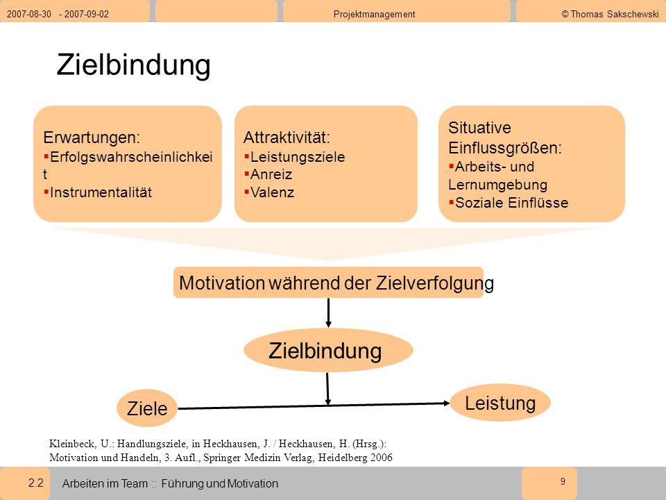 2.2 2007-08-30 - 2007-09-02Projektmanagement© Thomas Sakschewski Arbeiten im Team :: Führung und Motivation 9 Zielbindung Kleinbeck, U.: Handlungsziele, in Heckhausen, J.