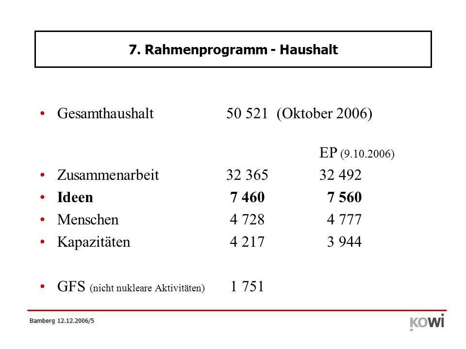Bamberg 12.12.2006/6   Schaffung des ERC   Finanzierung   Haushalt (2007-2013) : ~7.5 Mrd.€* (ca.