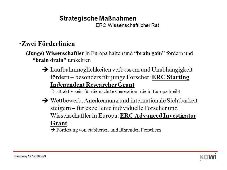 Bamberg 12.12.2006/20 Begutachtungskriterien (IV) ERC Starting Grant 3.Research Environment a.