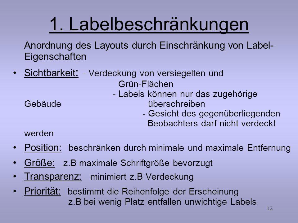 12 1. Labelbeschränkungen Anordnung des Layouts durch Einschränkung von Label- Eigenschaften Sichtbarkeit : - Verdeckung von versiegelten und Grün-Flä