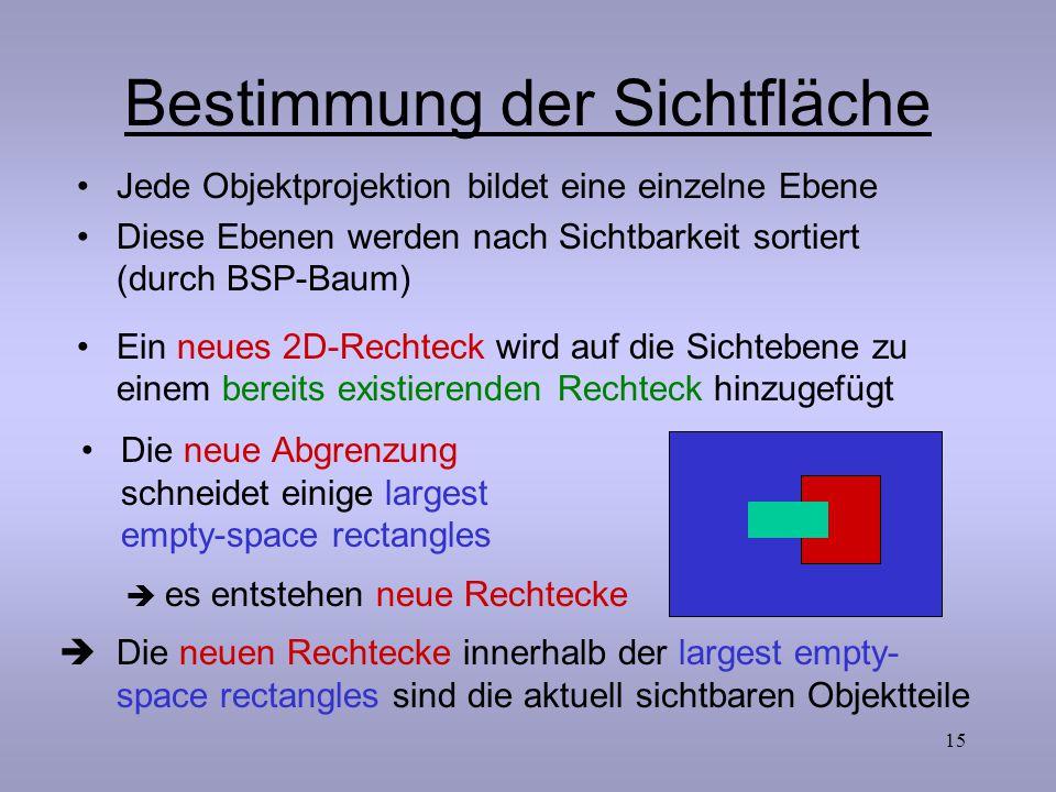 15 Bestimmung der Sichtfläche Jede Objektprojektion bildet eine einzelne Ebene Diese Ebenen werden nach Sichtbarkeit sortiert (durch BSP-Baum) Ein neu