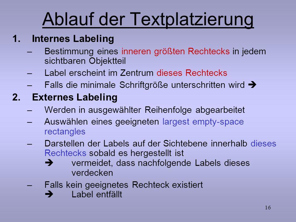 16 Ablauf der Textplatzierung 1.Internes Labeling –Bestimmung eines inneren größten Rechtecks in jedem sichtbaren Objektteil –Label erscheint im Zentr