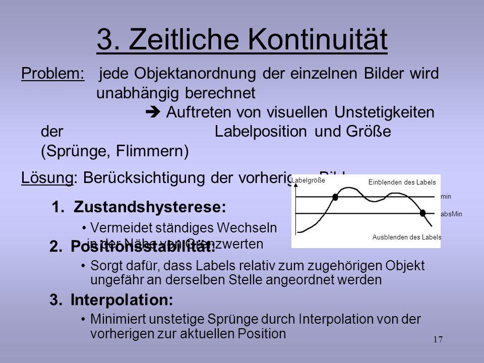 17 3. Zeitliche Kontinuität Problem: jede Objektanordnung der einzelnen Bilder wird unabhängig berechnet  Auftreten von visuellen Unstetigkeiten der