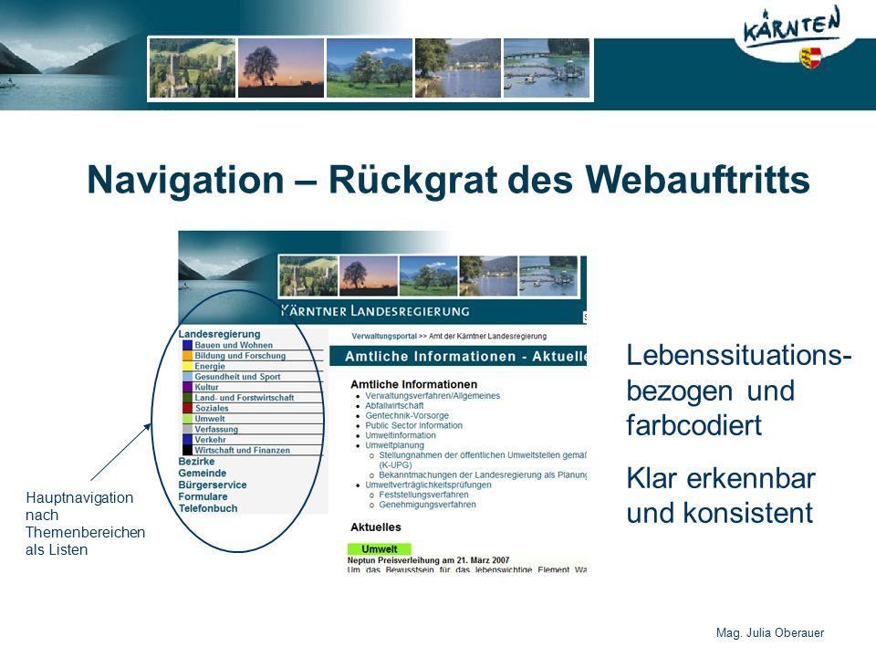 Mag. Julia Oberauer Navigation – Rückgrat des Webauftritts Hauptnavigation nach Themenbereichen als Listen Lebenssituations- bezogen und farbcodiert K