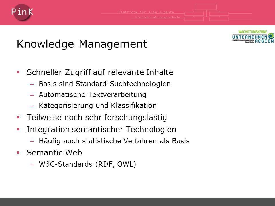 Knowledge Management  Schneller Zugriff auf relevante Inhalte – Basis sind Standard-Suchtechnologien – Automatische Textverarbeitung – Kategorisierung und Klassifikation  Teilweise noch sehr forschungslastig  Integration semantischer Technologien – Häufig auch statistische Verfahren als Basis  Semantic Web – W3C-Standards (RDF, OWL)