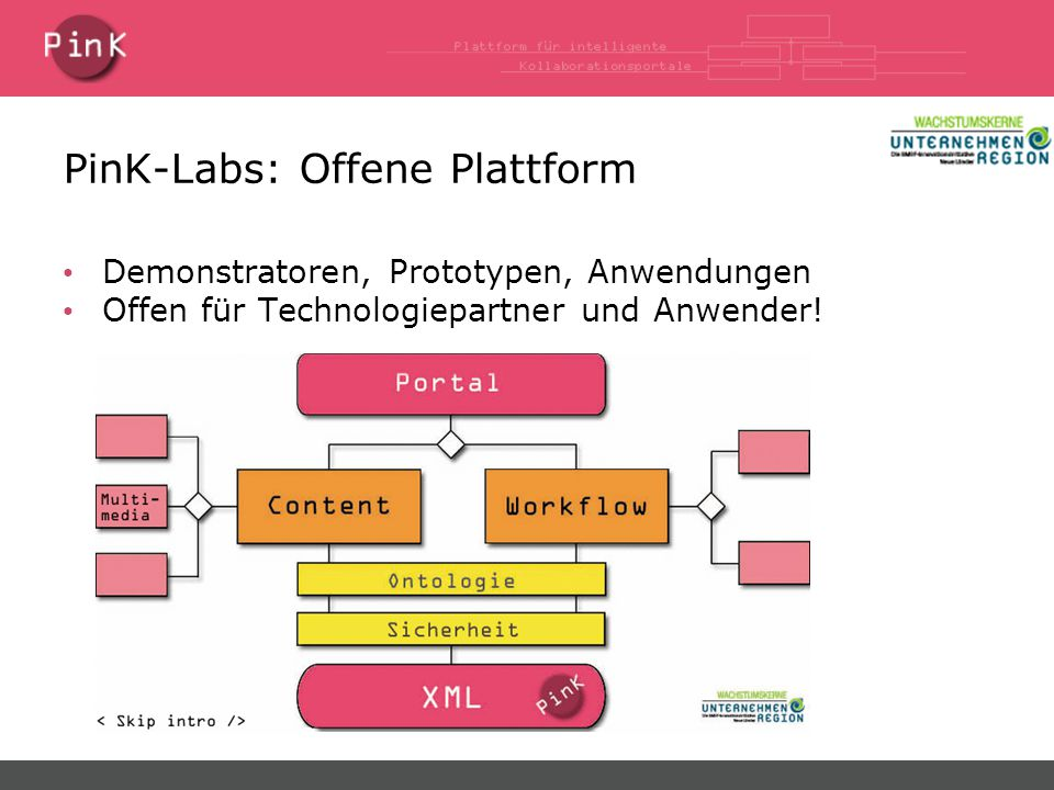 PinK-Labs: Offene Plattform Demonstratoren, Prototypen, Anwendungen Offen für Technologiepartner und Anwender!