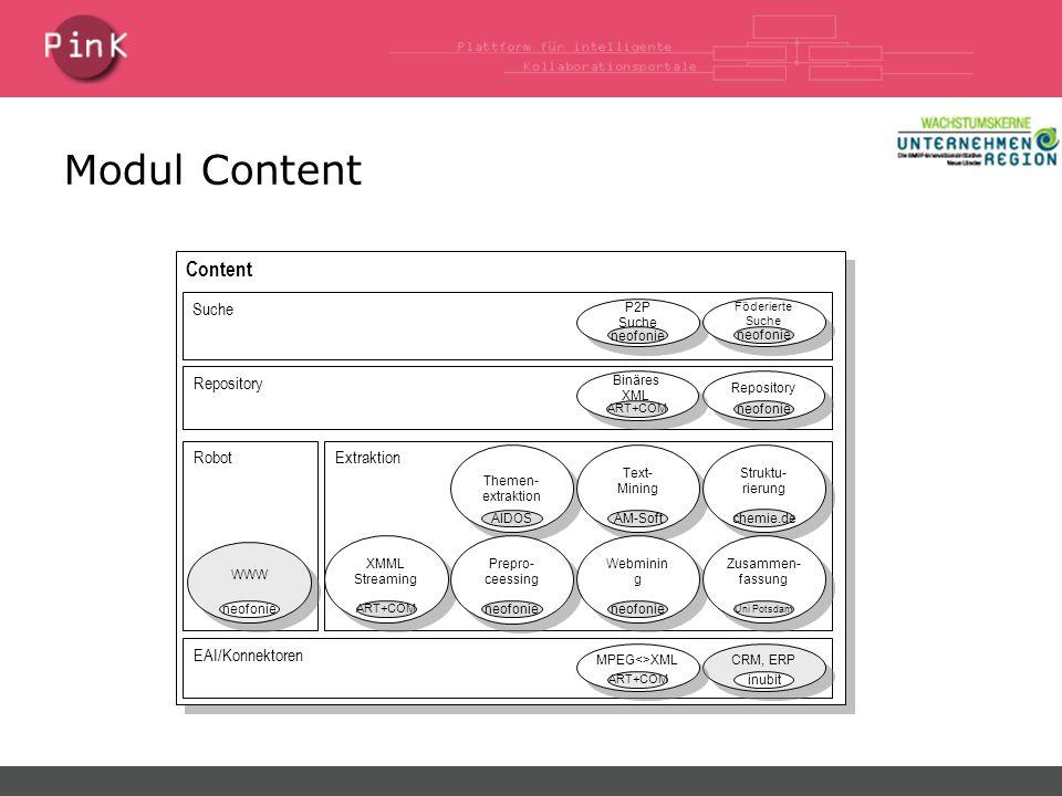 Modul Content Content Suche Repository RobotExtraktion EAI/Konnektoren WWW neofonie XMML Streaming Themen- extraktion AIDOS Prepro- ceessing neofonie