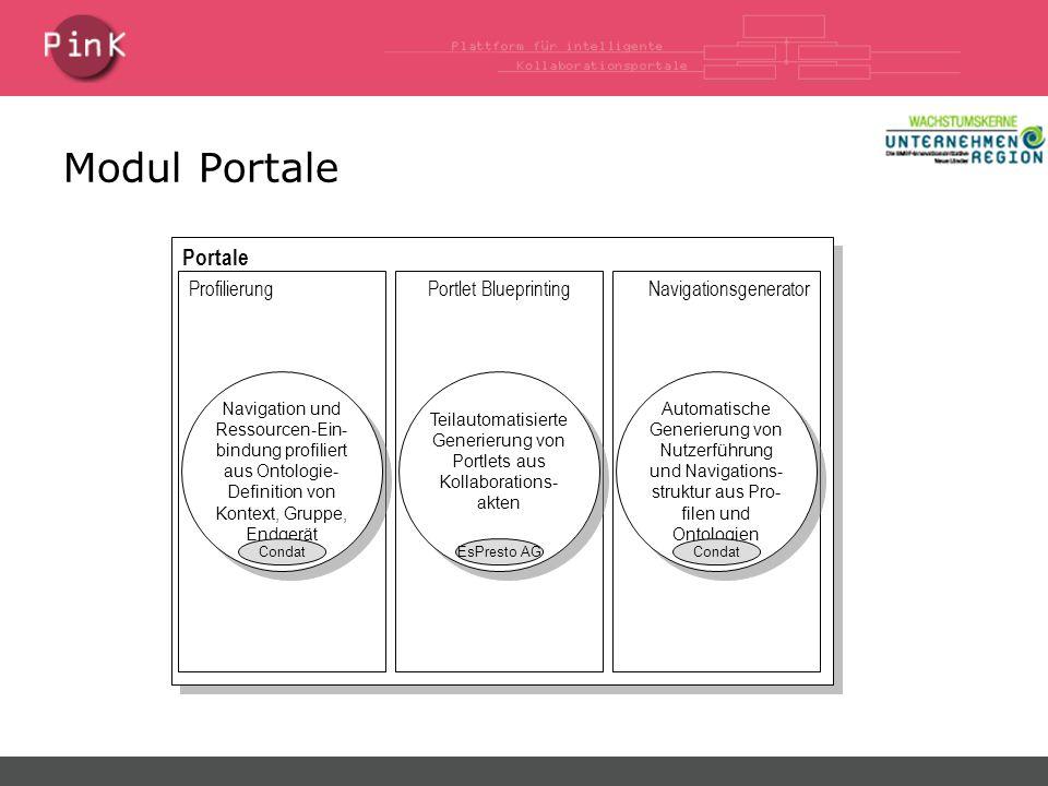Modul Portale Portale ProfilierungPortlet BlueprintingNavigationsgenerator Navigation und Ressourcen-Ein- bindung profiliert aus Ontologie- Definition