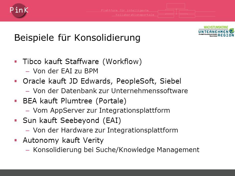Beispiele für Konsolidierung  Tibco kauft Staffware (Workflow) – Von der EAI zu BPM  Oracle kauft JD Edwards, PeopleSoft, Siebel – Von der Datenbank zur Unternehmenssoftware  BEA kauft Plumtree (Portale) – Vom AppServer zur Integrationsplattform  Sun kauft Seebeyond (EAI) – Von der Hardware zur Integrationsplattform  Autonomy kauft Verity – Konsolidierung bei Suche/Knowledge Management