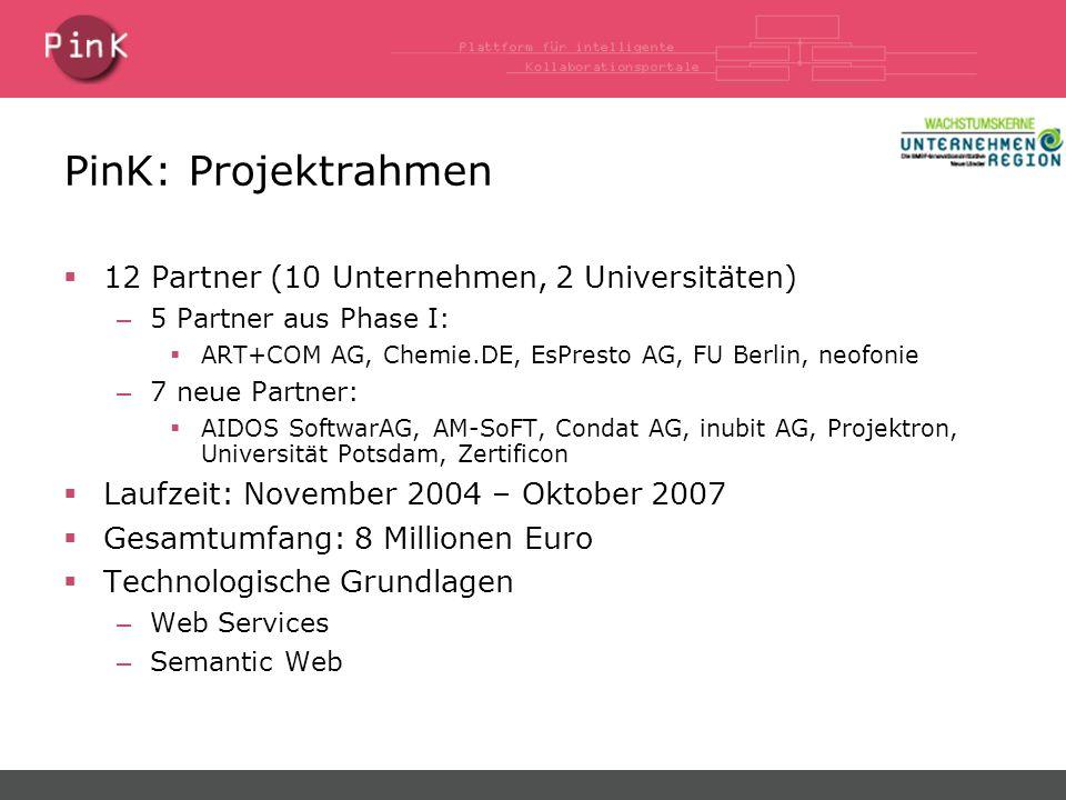 PinK: Projektrahmen  12 Partner (10 Unternehmen, 2 Universitäten) – 5 Partner aus Phase I:  ART+COM AG, Chemie.DE, EsPresto AG, FU Berlin, neofonie