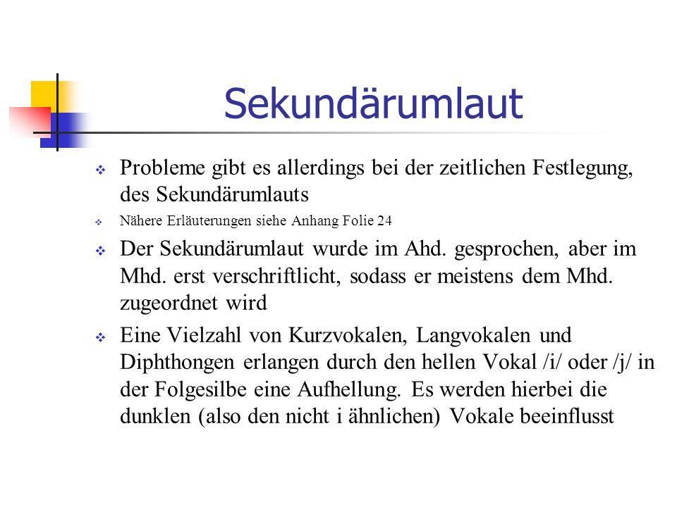 Funktionen des Umlautes  Auch bei der Unterscheidung der 2./3.