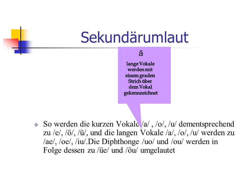 Sekundärumlaut  Probleme gibt es allerdings bei der zeitlichen Festlegung, des Sekundärumlauts  Nähere Erläuterungen siehe Anhang Folie 24  Der Sekundärumlaut wurde im Ahd.