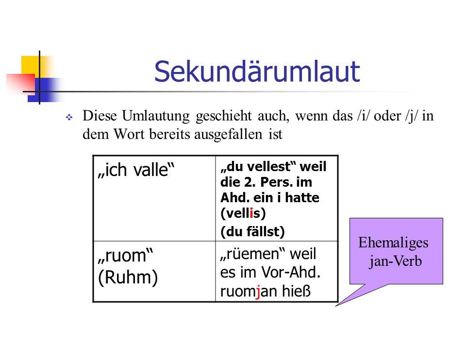 Sekundärumlaut  So werden die kurzen Vokale /a/, /o/, /u/ dementsprechend zu /e/, /ö/, /ü/, und die langen Vokale /a/, /o/, /u/ werden zu /ae/, /oe/, /iu/.Die Diphthonge /uo/ und /ou/ werden in Folge dessen zu /üe/ und /öu/ umgelautet ā