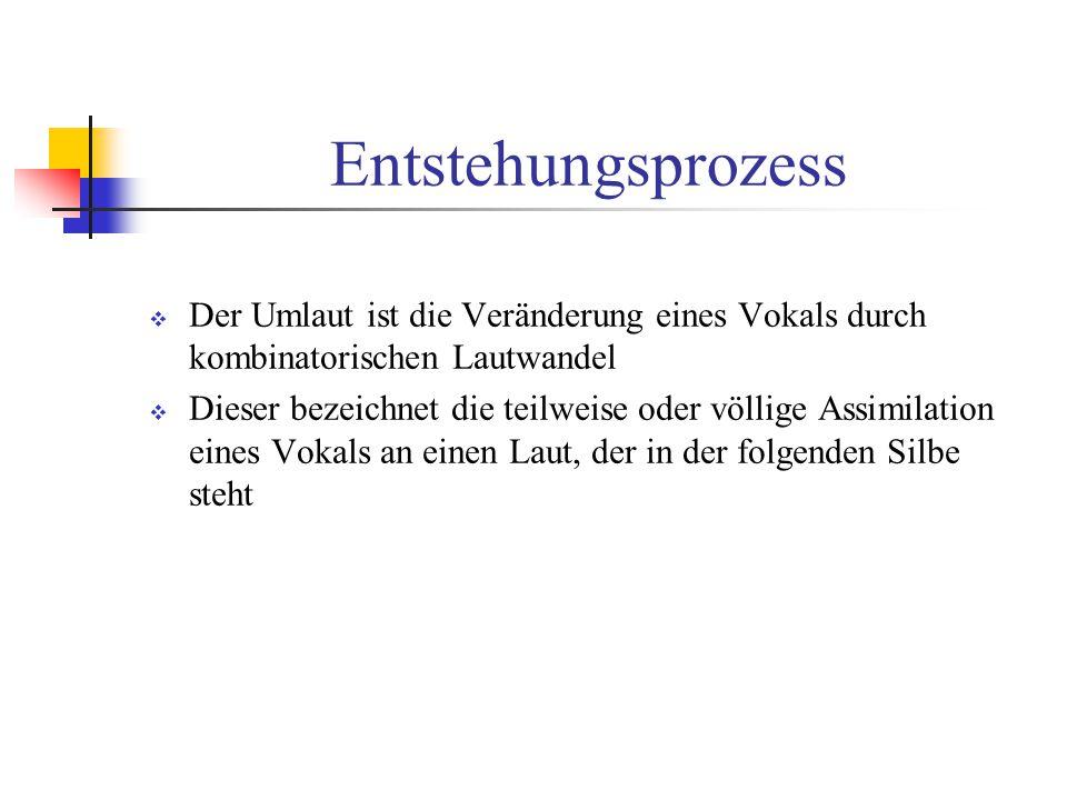 Literaturverzeichnis zum Mittelhochdeutschen: -Paul, Hermann und Mitzka, Walther: Mittelhochdeutsche Grammatik.