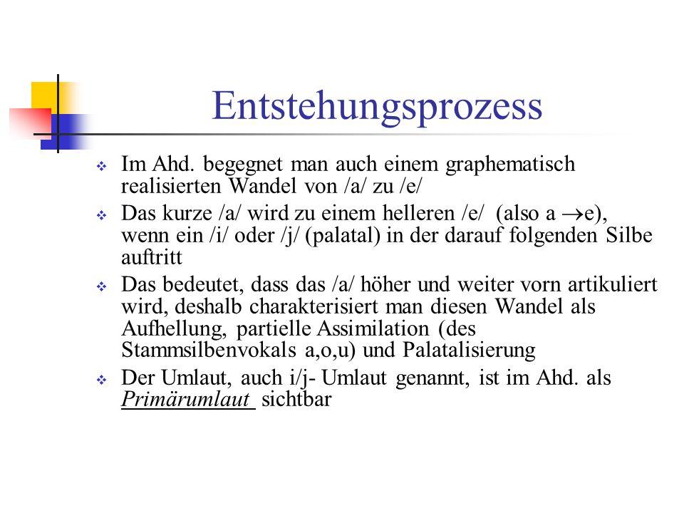 Entstehungsprozess  Im Ahd.