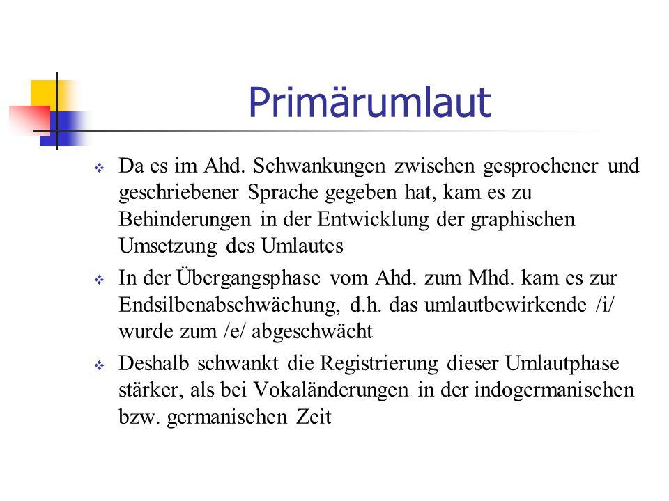 Primärumlauthemmungen mahtmahti (Plural) wahsanwahsit (3.P.Sg.