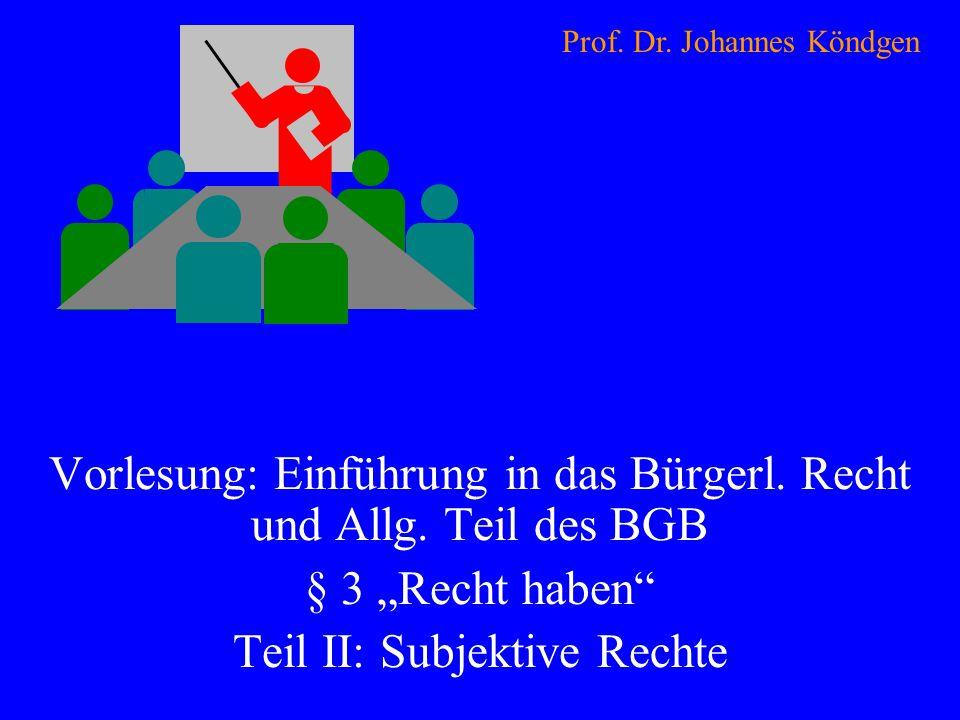 """Vorlesung: Einführung in das Bürgerl. Recht und Allg. Teil des BGB § 3 """"Recht haben"""" Teil II: Subjektive Rechte Prof. Dr. Johannes Köndgen"""