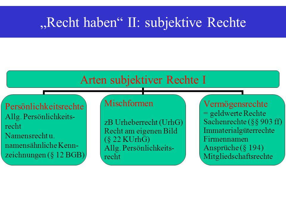 """Recht haben"" II: subjektive Rechte Arten subjektiver Rechte I Persönlichkeitsrechte Allg. Persönlichkeits- recht Namensrecht u. namensähnliche Kenn-"