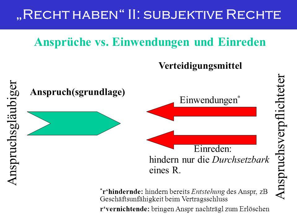 """""""Recht haben"""" II: subjektive Rechte Anspruch(sgrundlage) Ansprüche vs. Einwendungen und Einreden Anspruchsgläubiger Anspruchsverpflichteter Verteidigu"""