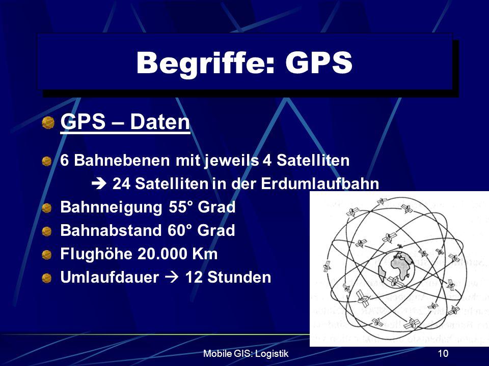 Mobile GIS: Logistik10 Begriffe: GPS GPS – Daten 6 Bahnebenen mit jeweils 4 Satelliten  24 Satelliten in der Erdumlaufbahn Bahnneigung 55° Grad Bahna
