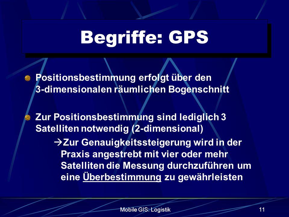 Mobile GIS: Logistik11 Begriffe: GPS Positionsbestimmung erfolgt über den 3-dimensionalen räumlichen Bogenschnitt Zur Positionsbestimmung sind ledigli