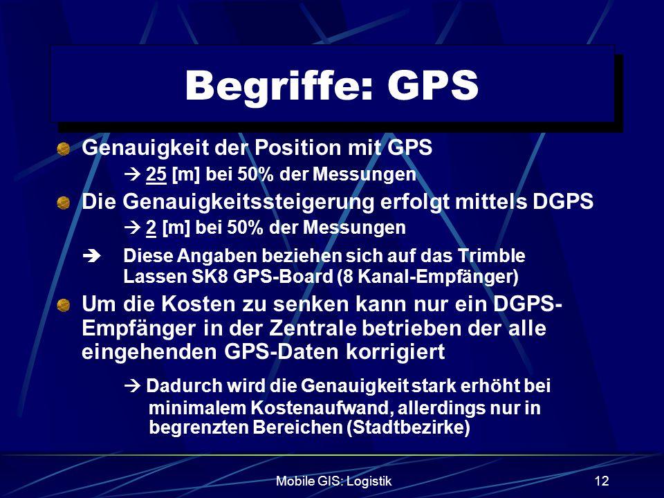 Mobile GIS: Logistik12 Begriffe: GPS Genauigkeit der Position mit GPS  25 [m] bei 50% der Messungen Die Genauigkeitssteigerung erfolgt mittels DGPS 