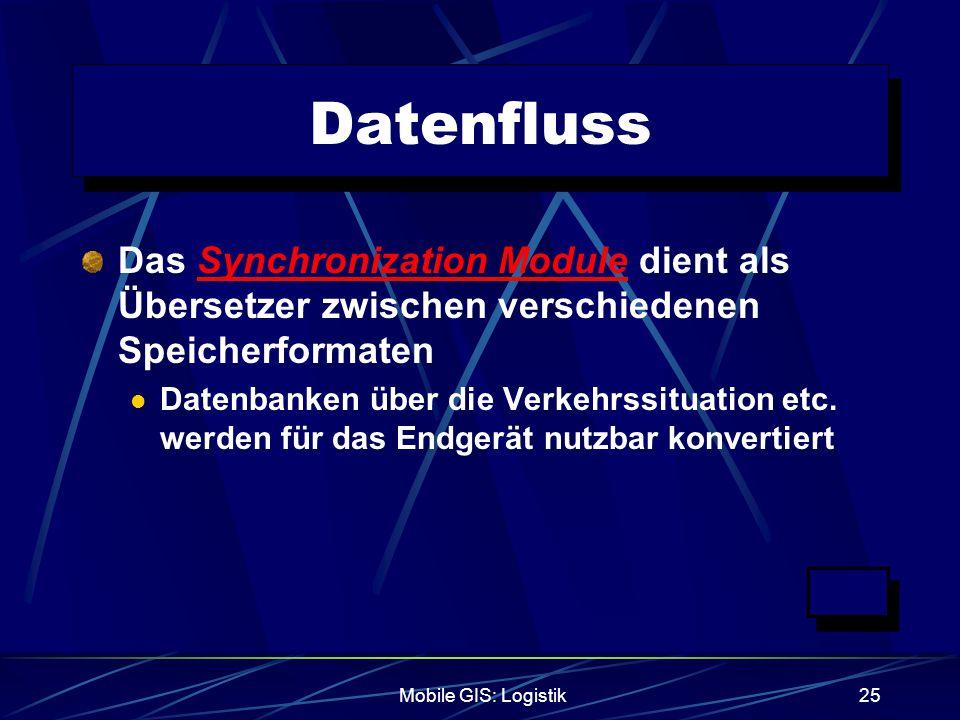 Mobile GIS: Logistik25 Datenfluss Das Synchronization Module dient als Übersetzer zwischen verschiedenen Speicherformaten Datenbanken über die Verkehr