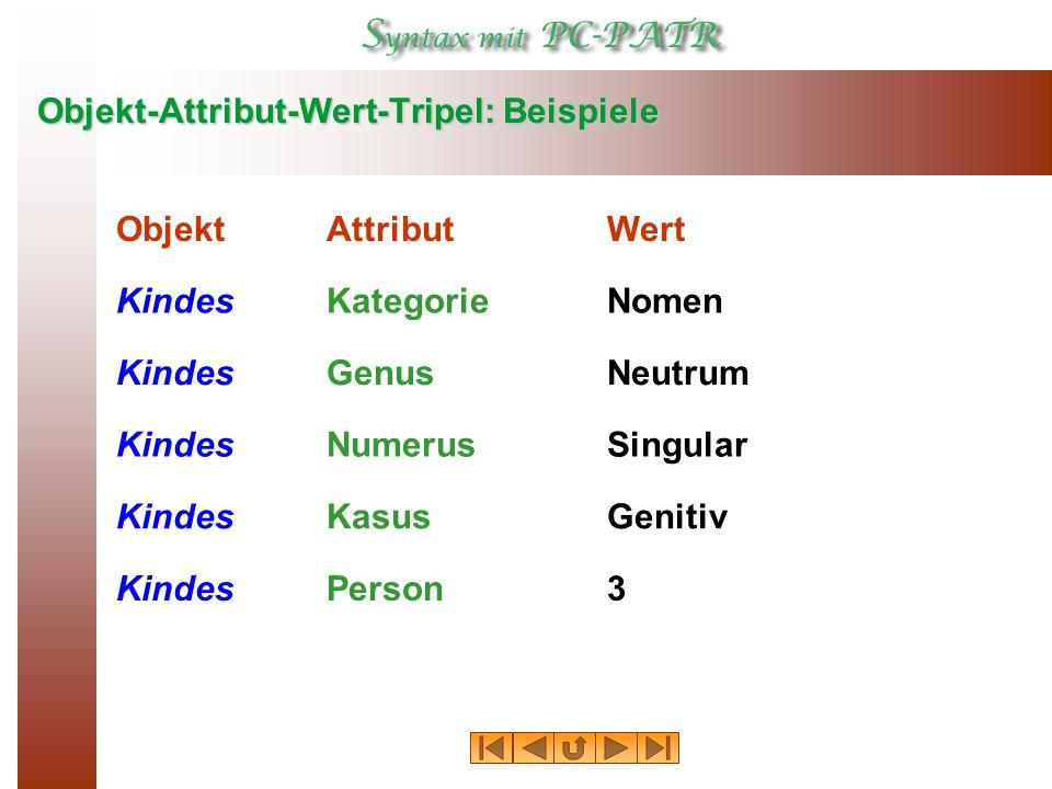 Objekt-Attribut-Wert-Tripel: Beispiele ObjektAttributWert KindesKategorieNomen KindesNumerusSingular KindesKasusGenitiv KindesNeutrumGenus PersonKindes3