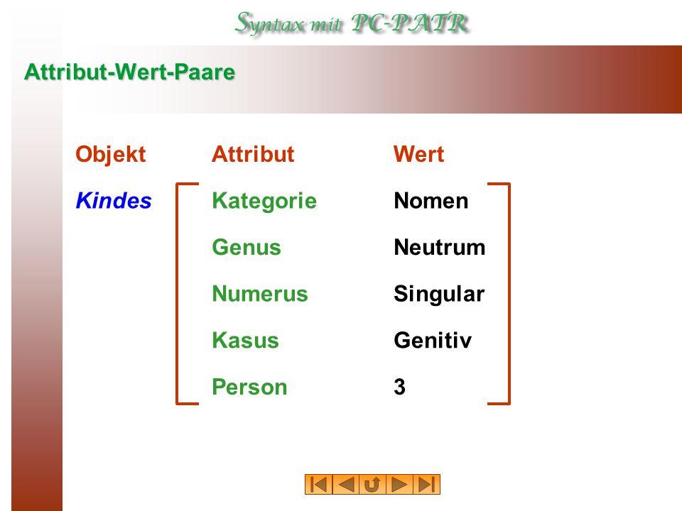 Attribut-Wert-Paare ObjektAttributWert KindesKategorieNomen NumerusSingular KasusGenitiv NeutrumGenus Person3